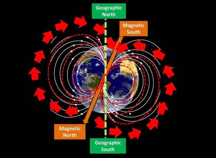 norte magnetico claro