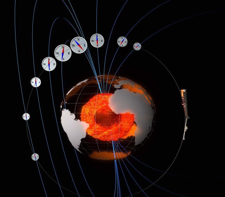 norte magnetico lineas