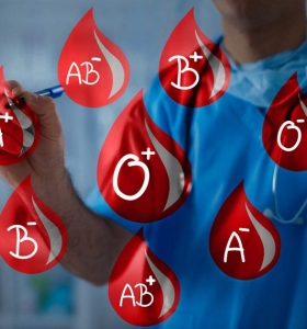 grupo-sanguíneo-A-COVID-19