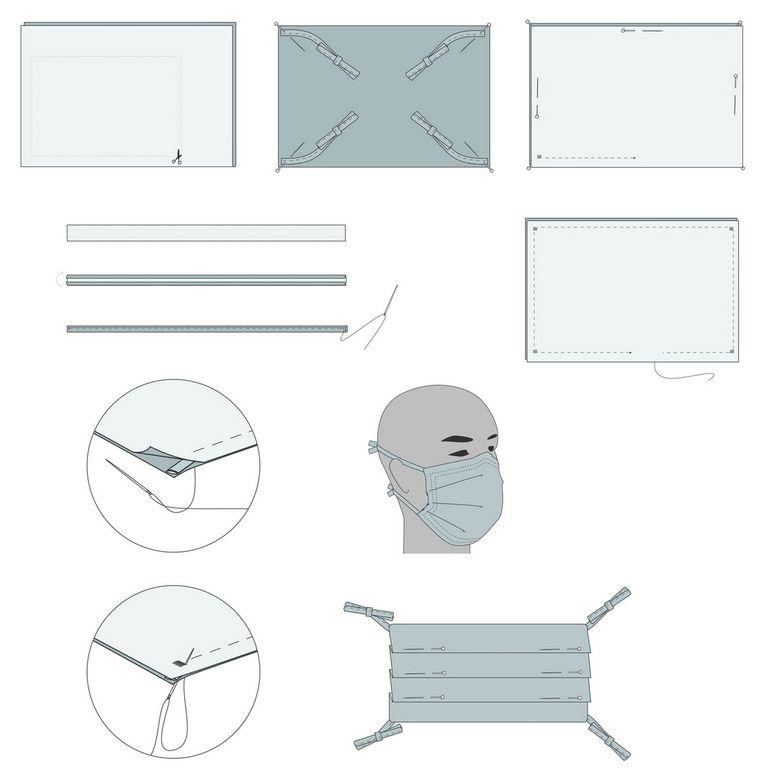 artículos del hogar coser mascara