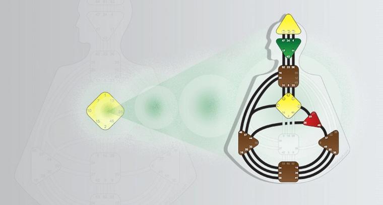 diseño humano tipo proyector